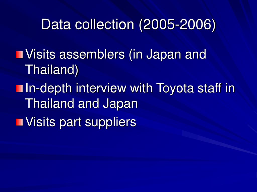 Data collection (2005-2006)