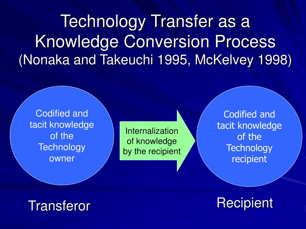 Technology Transfer as a Knowledge Conversion Process