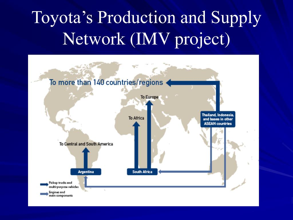 Toyota's Production and Supply Network (IMV project)