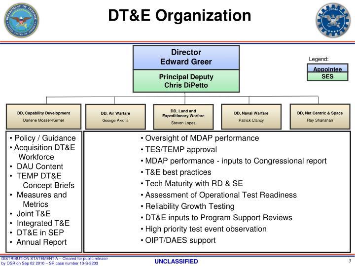 Dt e organization