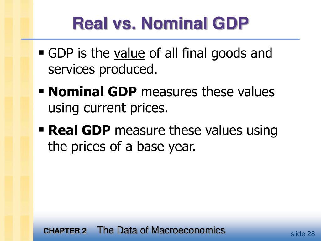 Real vs. Nominal GDP