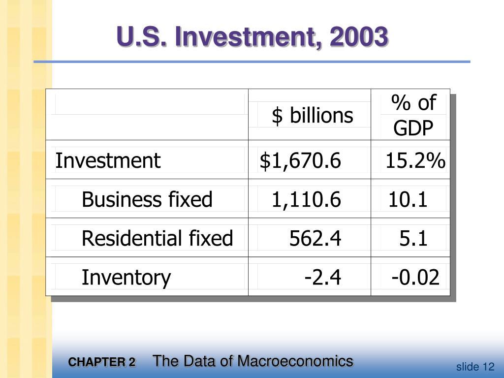 U.S. Investment, 2003