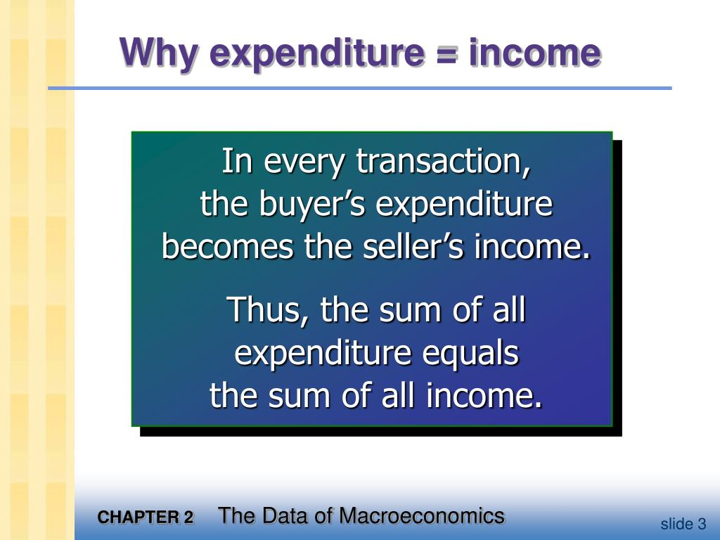 Why expenditure = income
