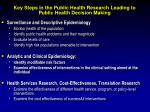 key steps in the public health research leading to public health decision making