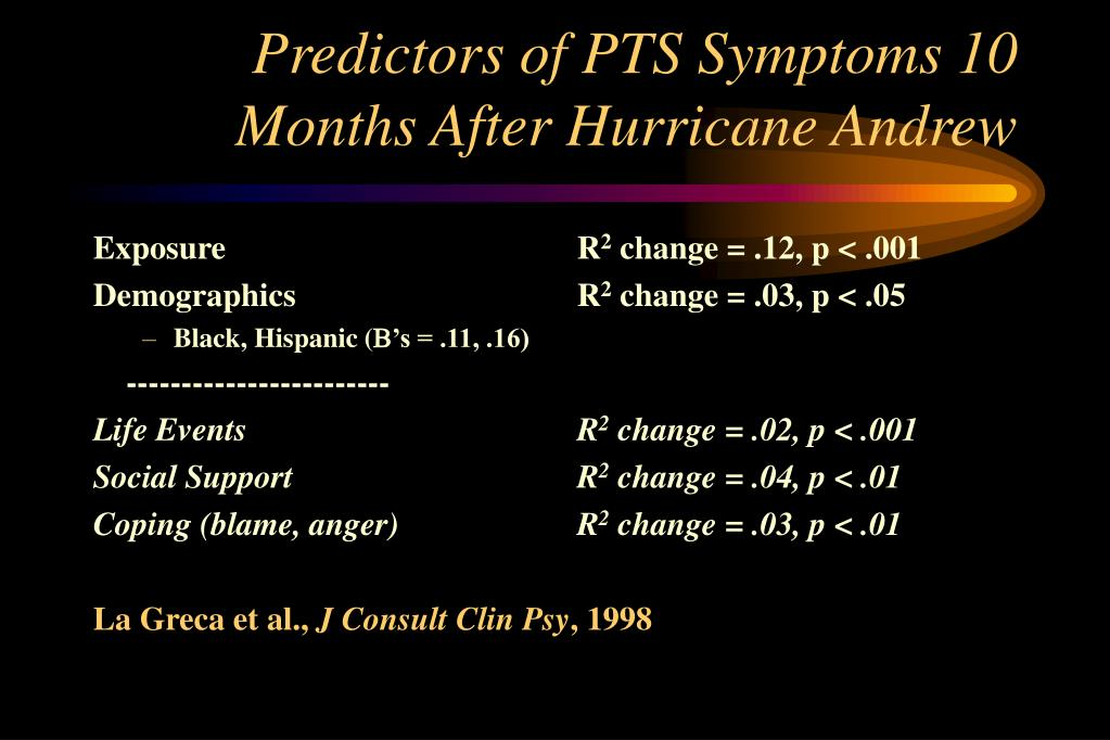 Predictors of PTS Symptoms 10 Months After Hurricane Andrew