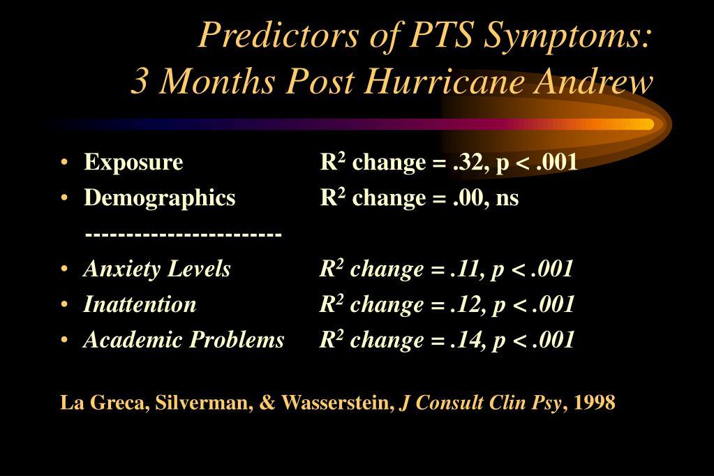 Predictors of PTS Symptoms: