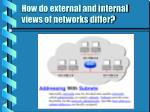 how do external and internal views of networks differ25