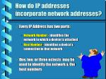 how do ip addresses incorporate network addresses