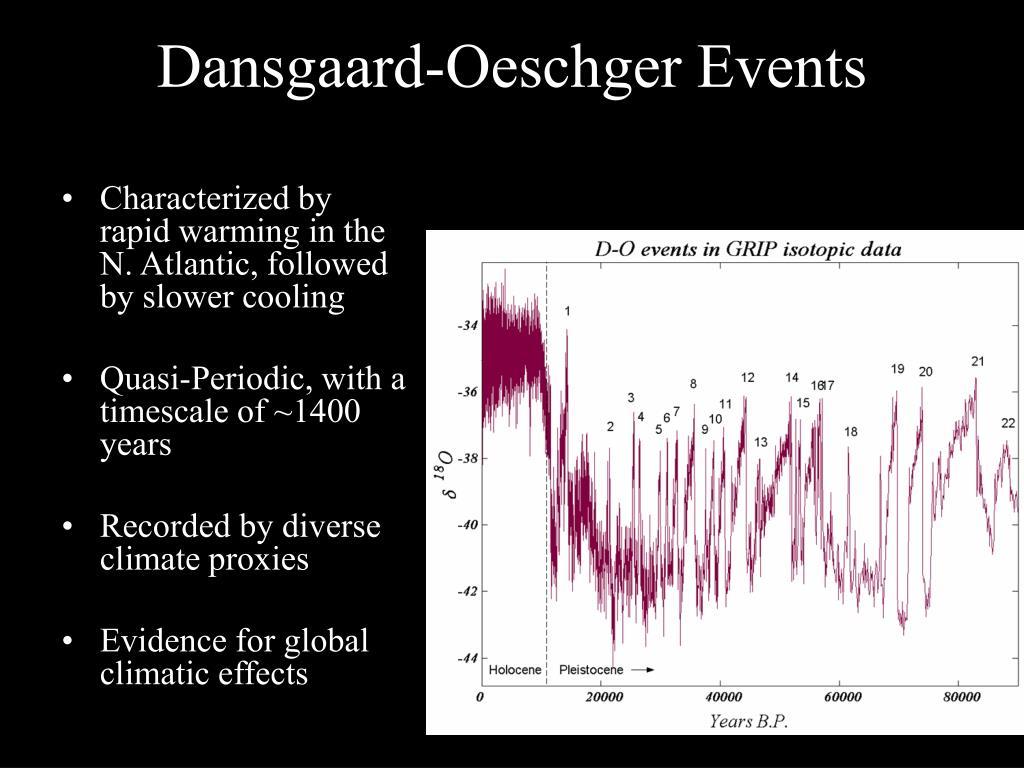 Dansgaard-Oeschger Events
