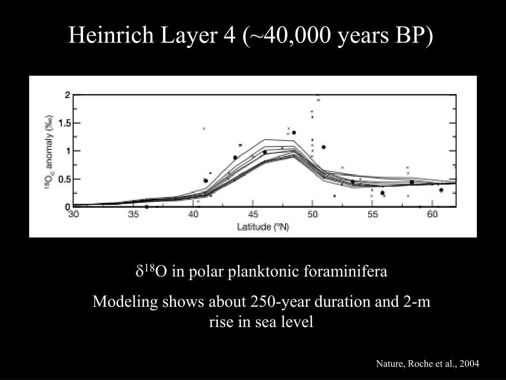 Heinrich Layer 4 (~40,000 years BP)