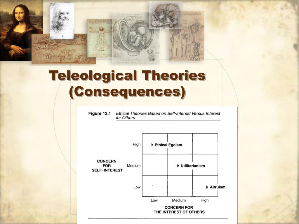 Teleological Theories (Consequences)