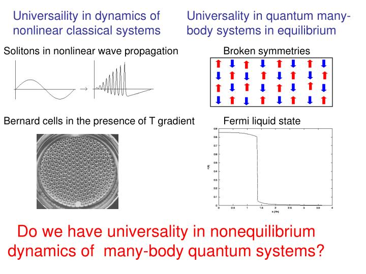 Universaility in dynamics of