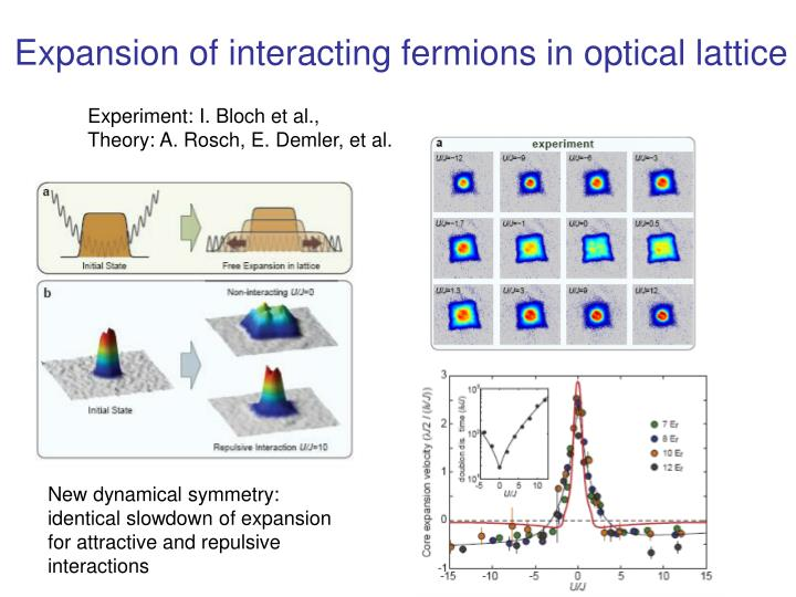 Expansion of interacting fermions in optical lattice