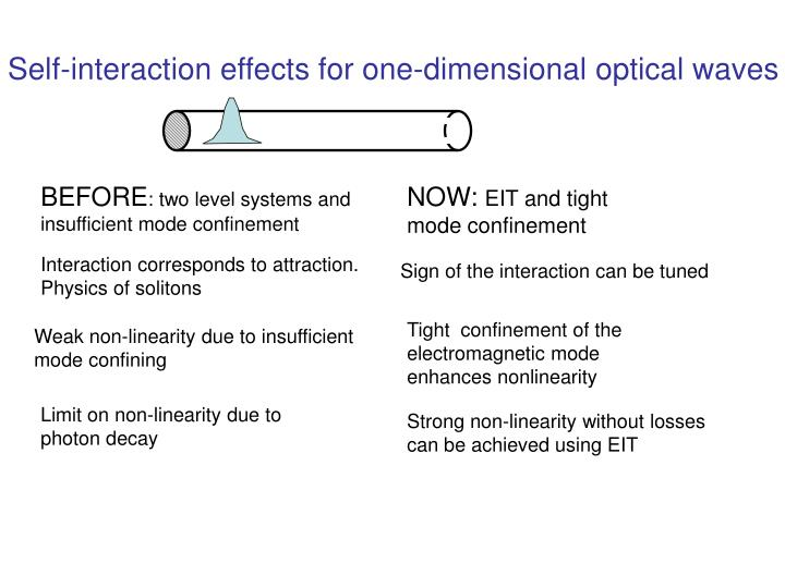 Self-interaction effects for one-dimensional optical waves