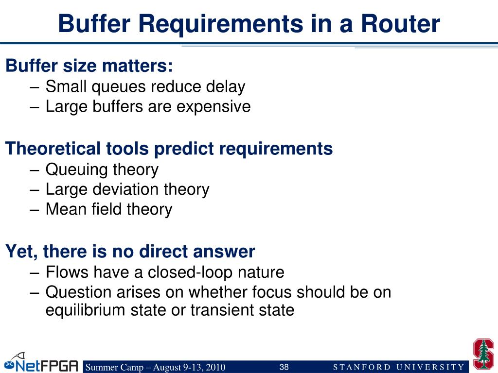 Buffer Requirements in a Router