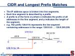 cidr and longest prefix matches