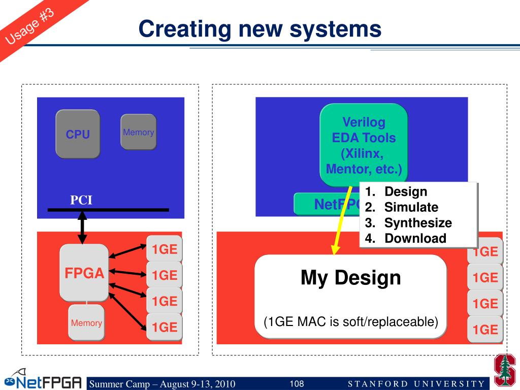 Creating new systems