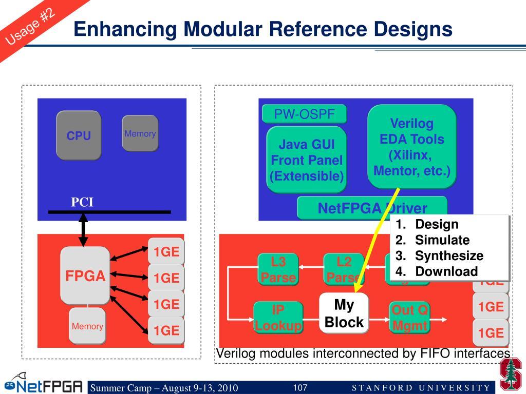 Enhancing Modular Reference Designs