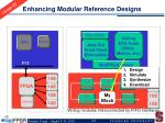 enhancing modular reference designs
