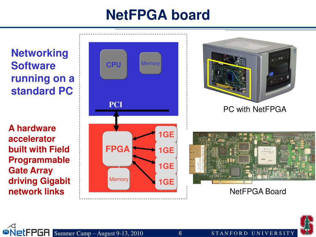 NetFPGA board