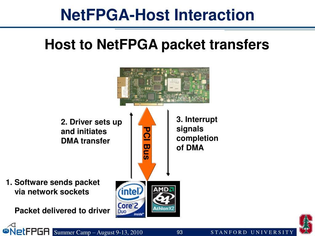 NetFPGA-Host Interaction