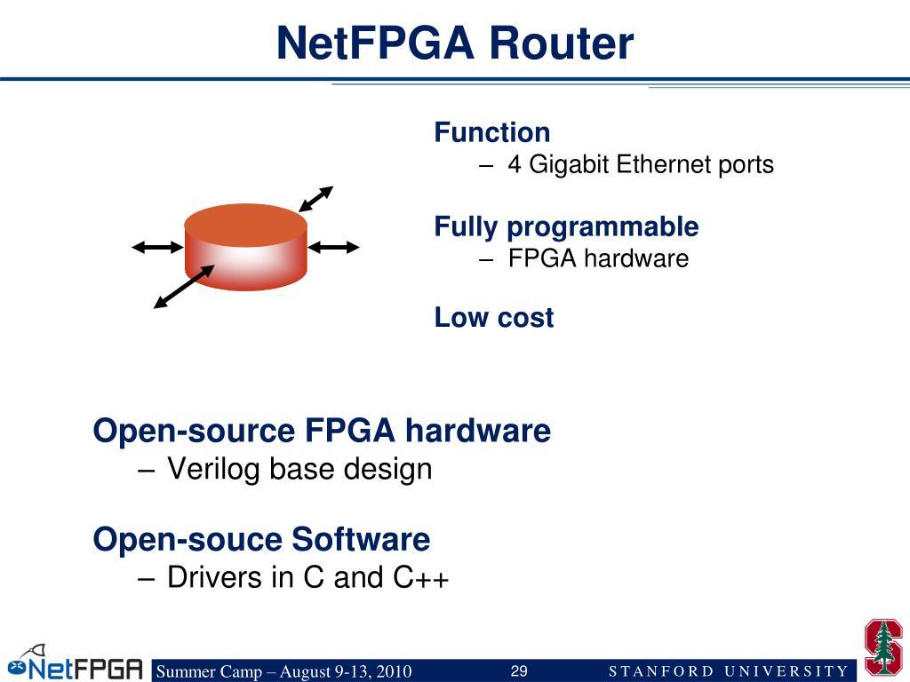 NetFPGA Router