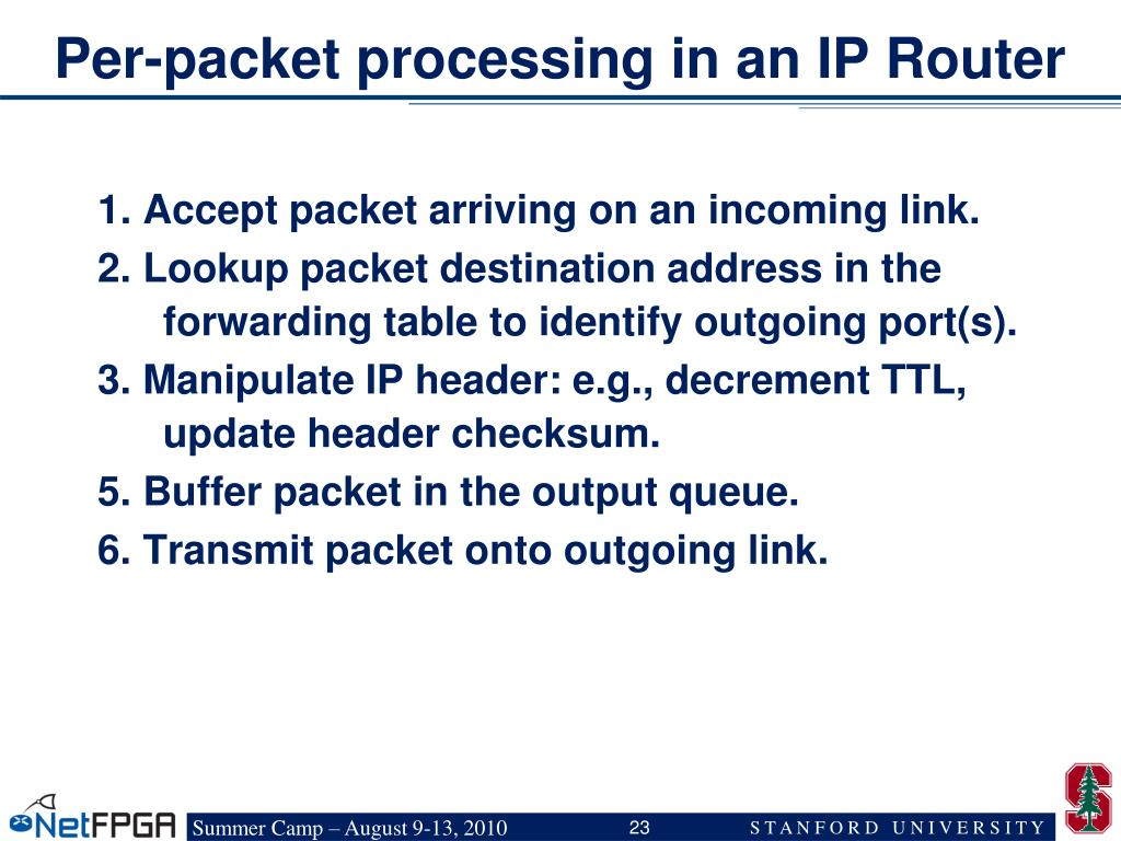 Per-packet processing in an IP Router