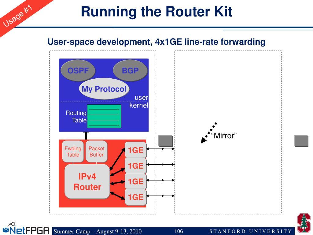 Running the Router Kit