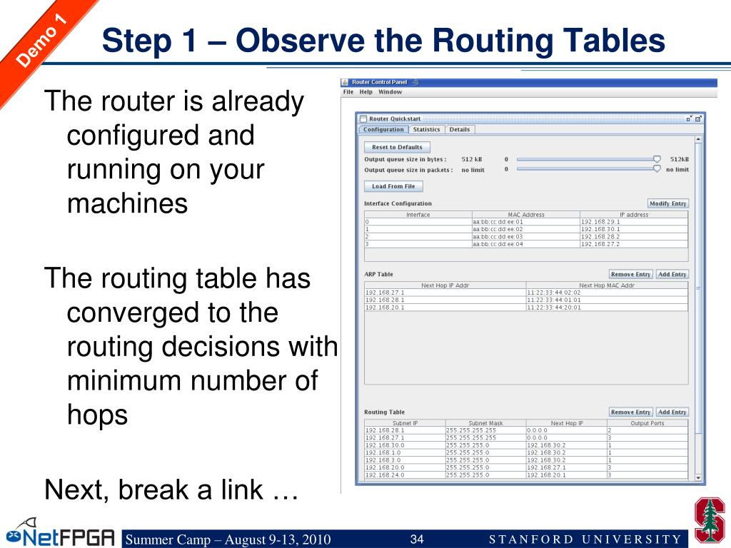 Step 1 – Observe the Routing Tables