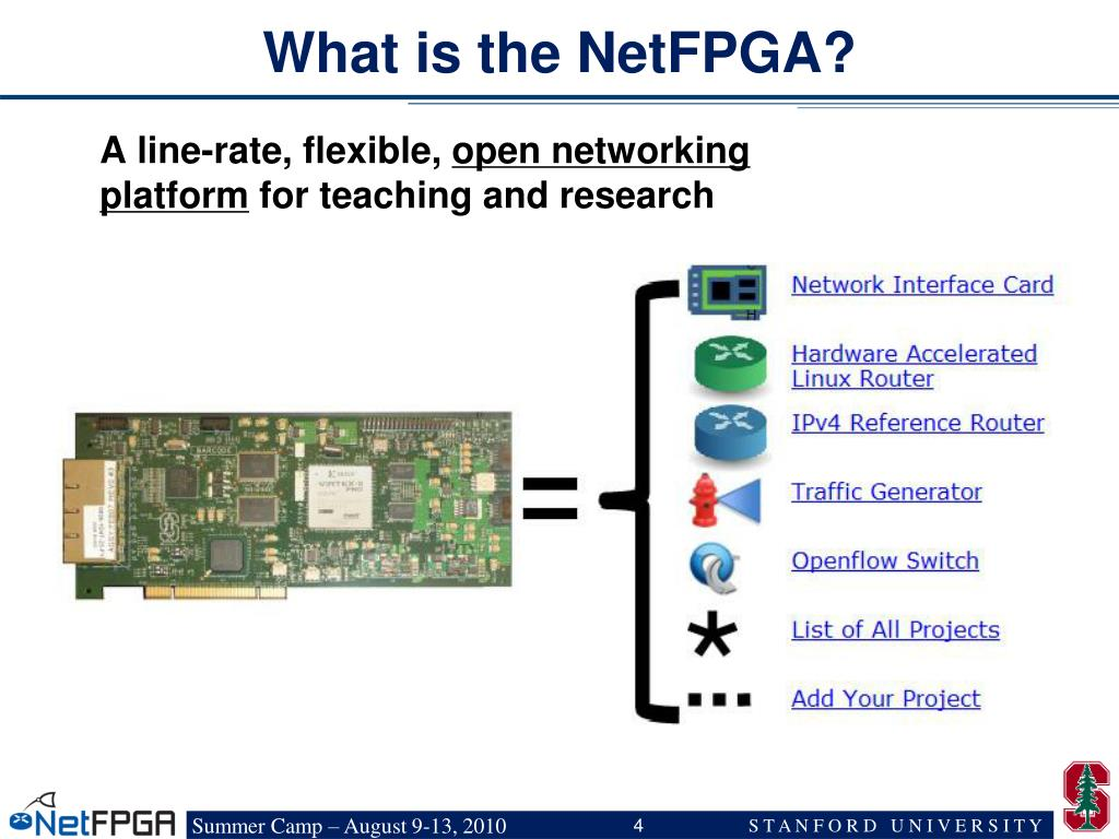 What is the NetFPGA?