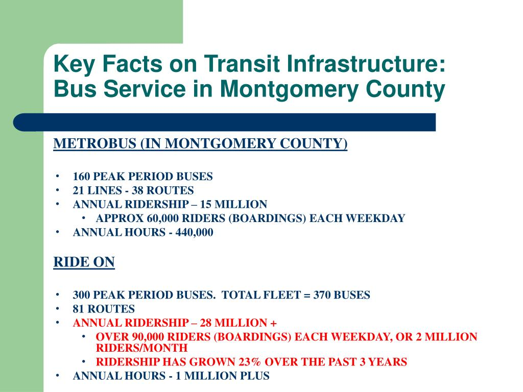 Key Facts on Transit Infrastructure: