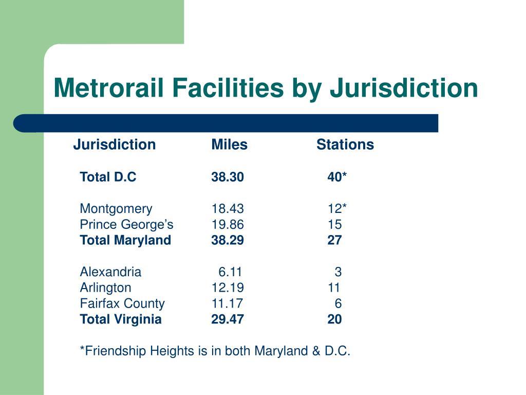 Metrorail Facilities by Jurisdiction