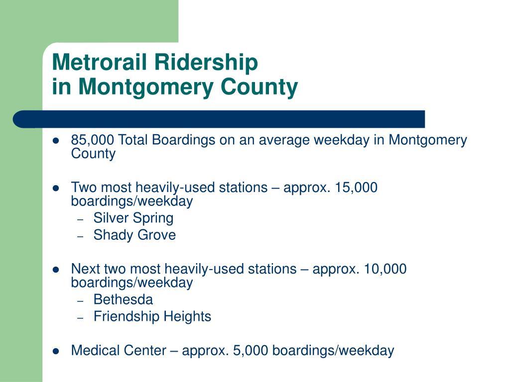 Metrorail Ridership