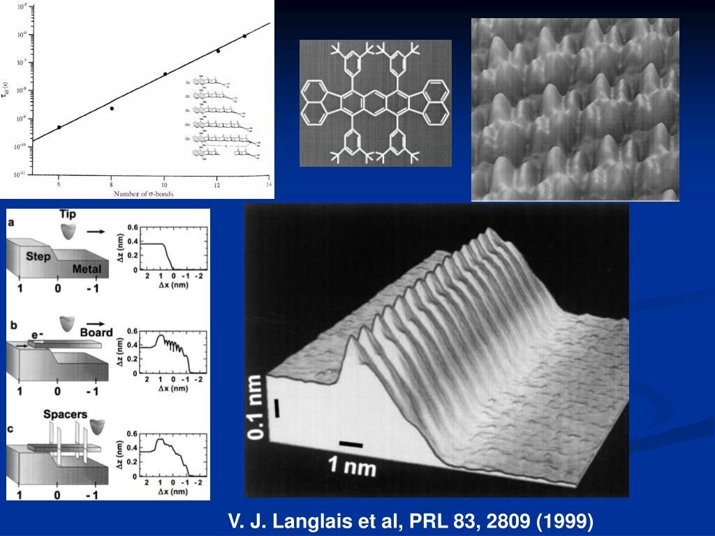 V. J. Langlais et al, PRL 83, 2809 (1999)