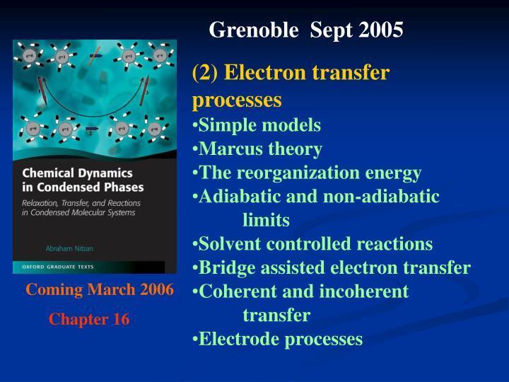 Grenoble  Sept 2005