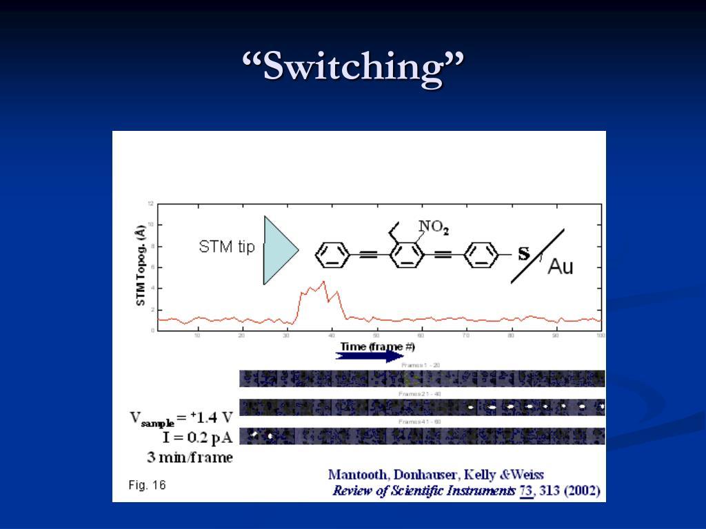 """Switching"""