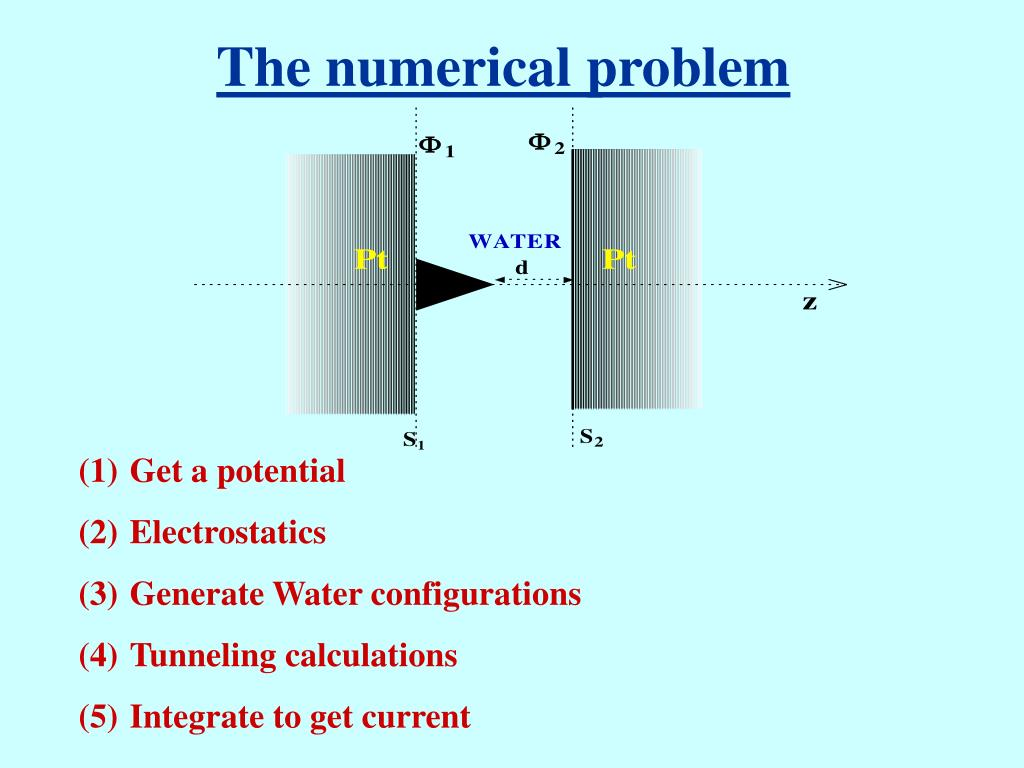 The numerical problem