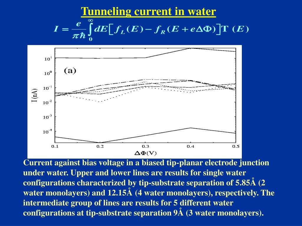 Tunneling current in water