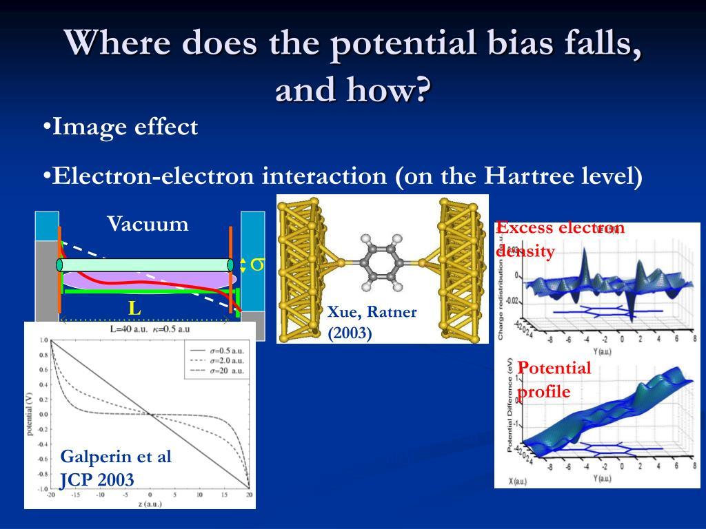 Excess electron density