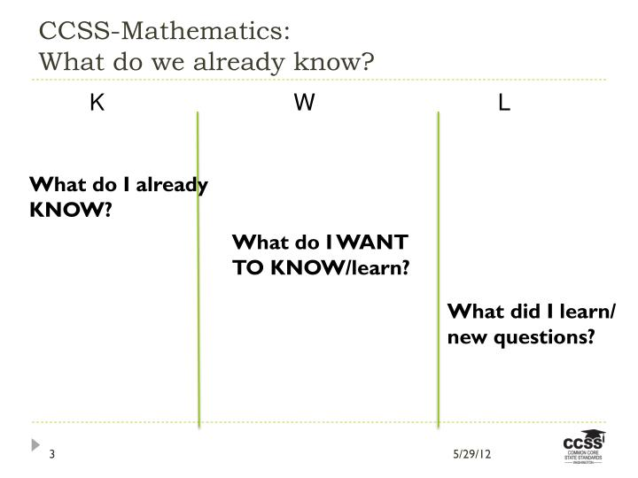 Ccss mathematics what do we already know