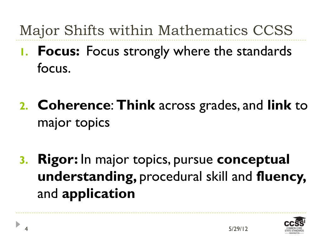 Major Shifts within Mathematics CCSS