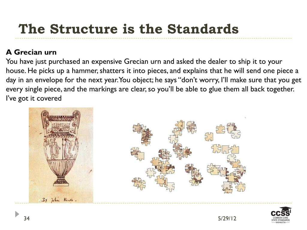 The Structure is the Standards