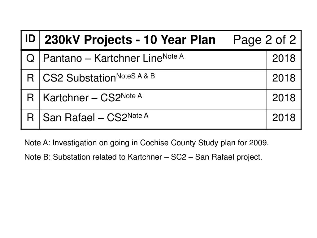 Note A: Investigation on going in Cochise County Study plan for 2009.