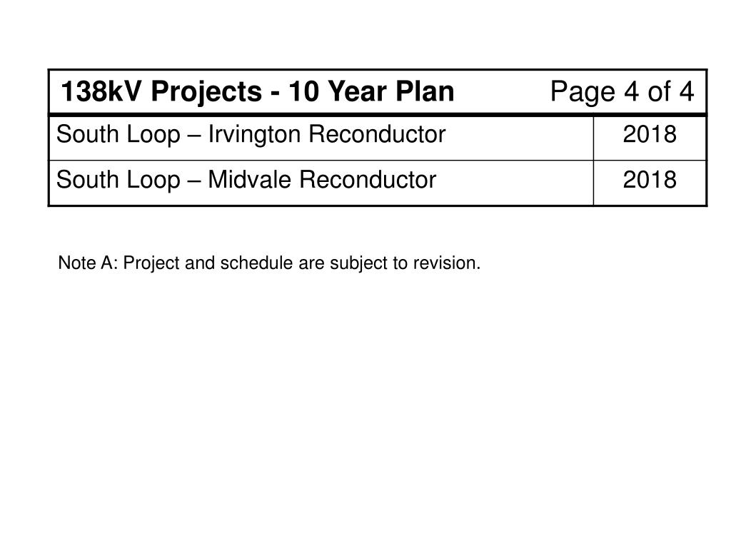 Note A: Project and schedule are subject to revision.