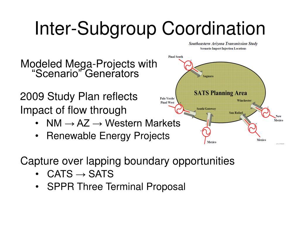 Inter-Subgroup Coordination