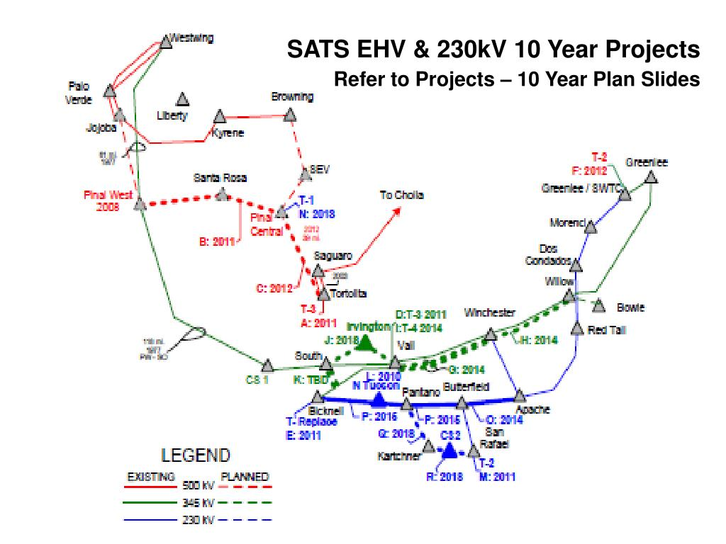 SATS EHV & 230kV 10 Year Projects