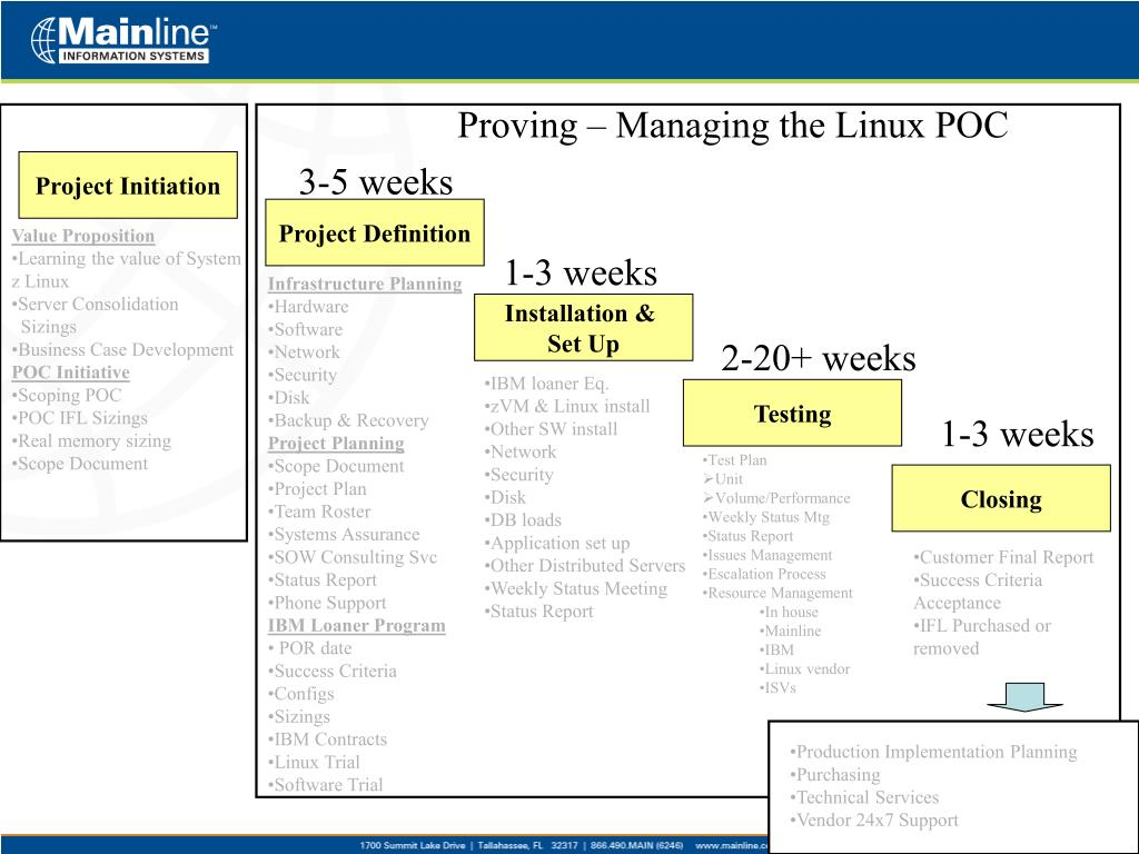 Proving – Managing the Linux POC