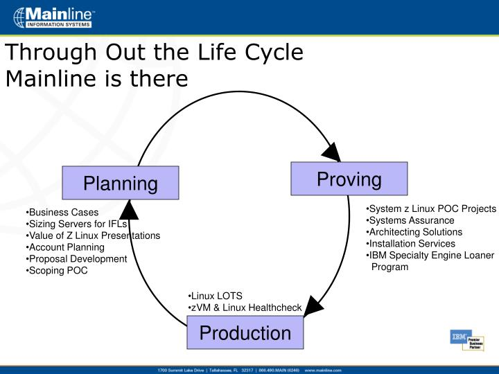 Through out the life cycle mainline is there