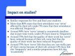 impact on studies
