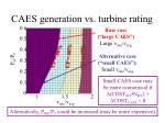 caes generation vs turbine rating